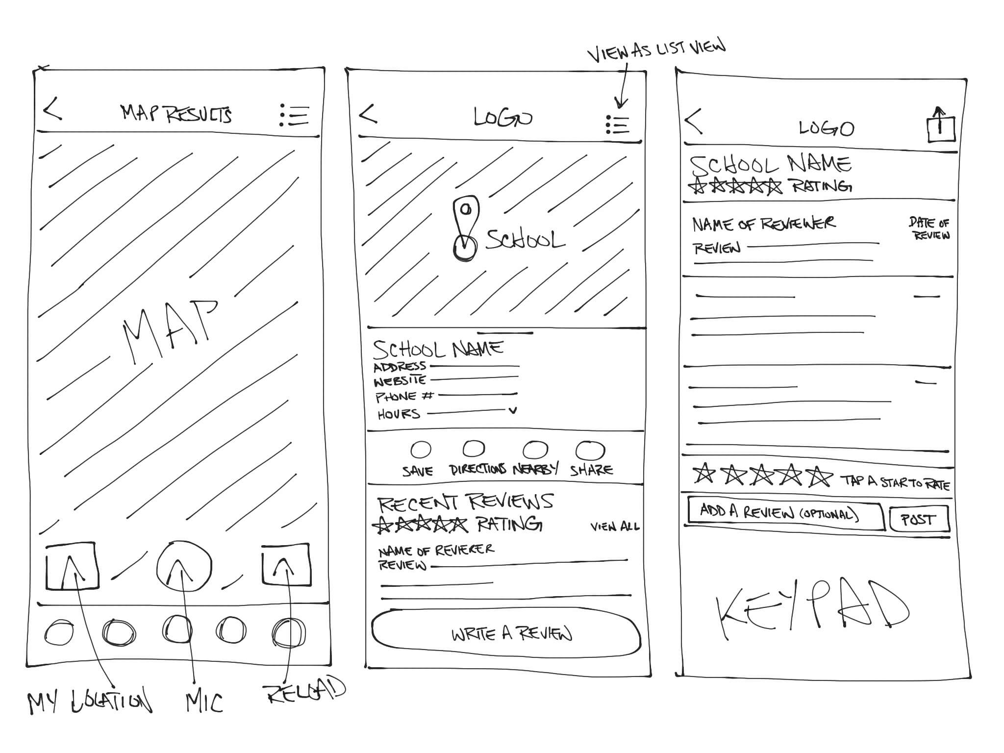 Screenshots: UI Sketches